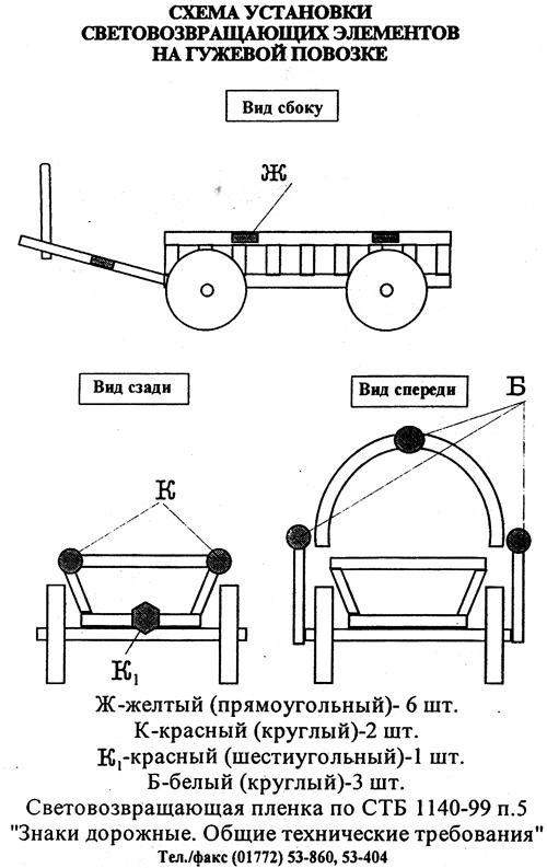 Осмотр и оборудование гужевого транспорта светоотражающими элементами
