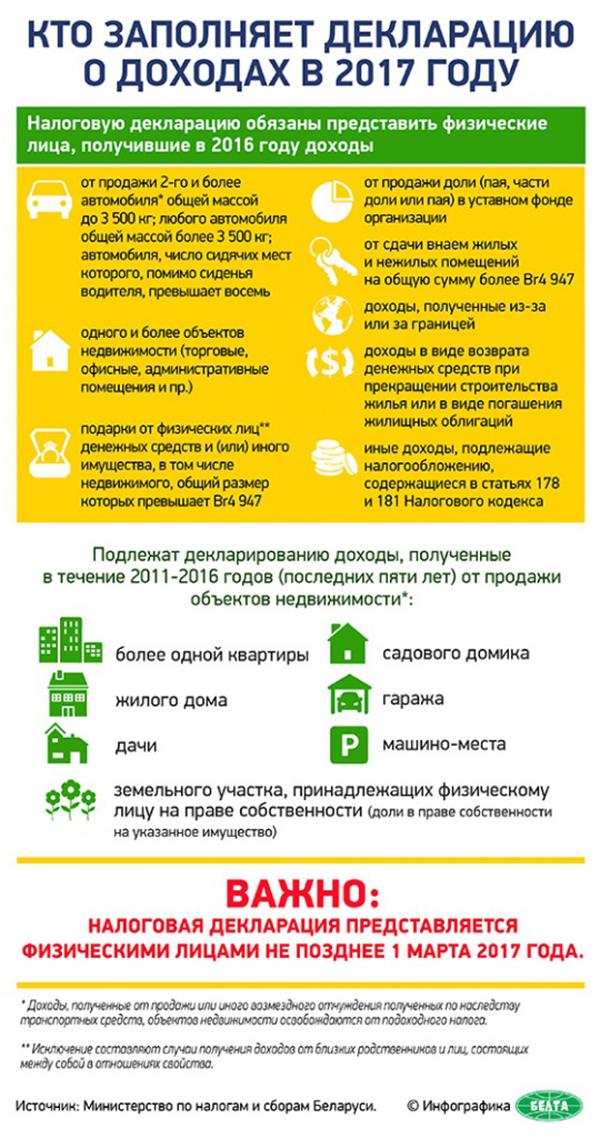 Какой налог при продаже квартиры в россии