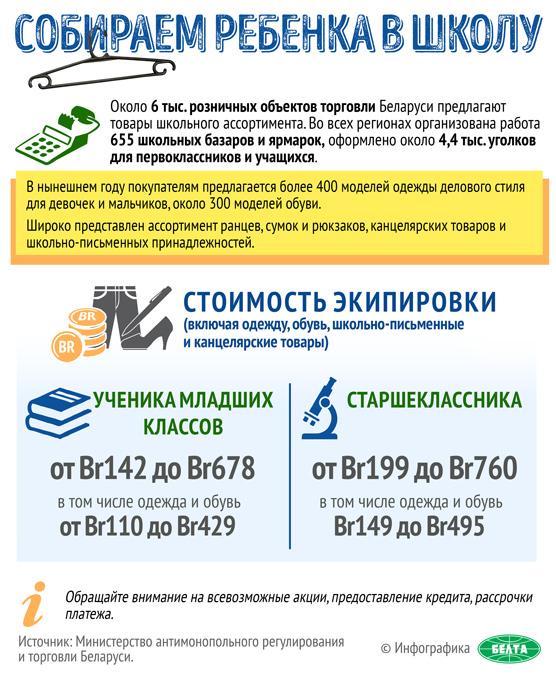 Собираем ребенка в школу (Инфографика)