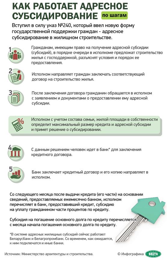Инфографика: Как работает адресное субсидирование