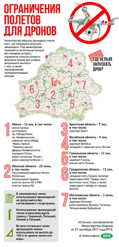 Инфографика: Ограничения полетов для дронов