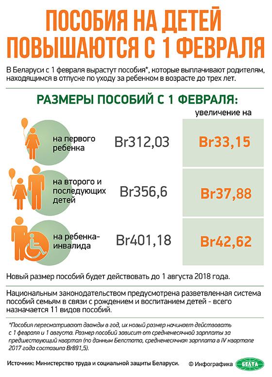Инфографика: Пособия на детей повышаются с 1 февраля