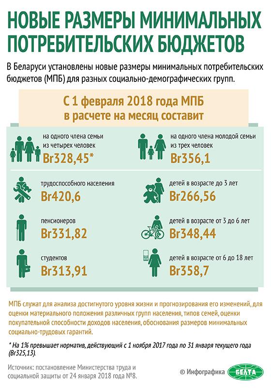 Новые размеры минимальных потребительских бюджетов