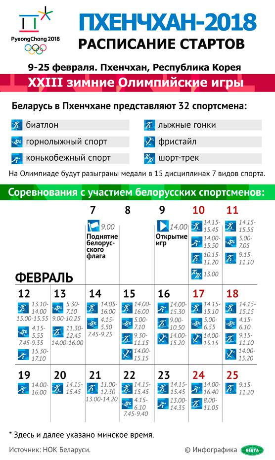 Инфографика: Пхенчхан-2018. Расписание стартов