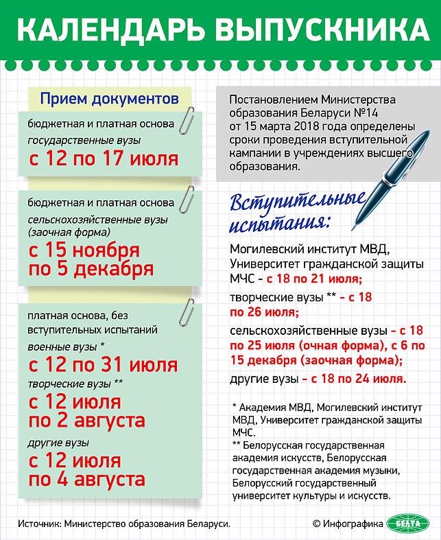 Последний звонок для белорусских школьников прозвенит 30 мая