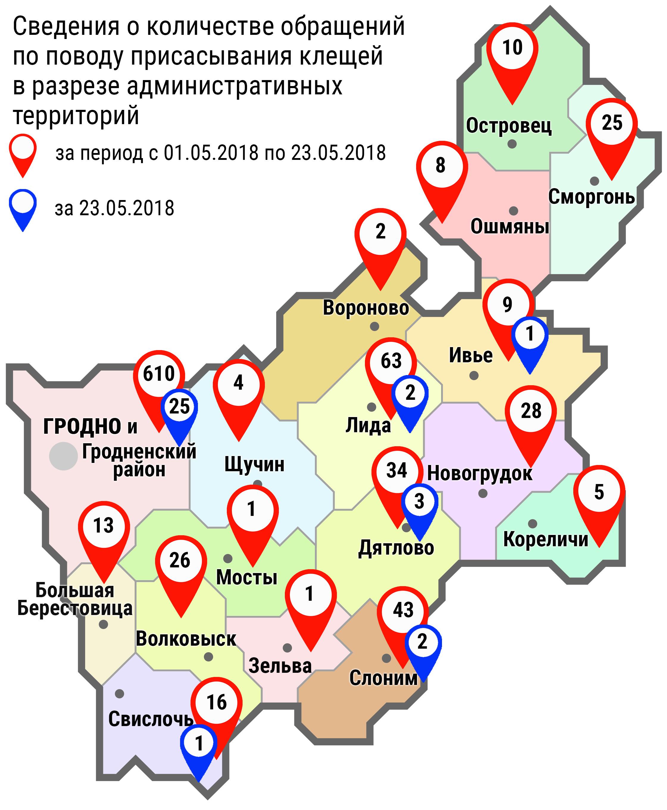 За период с 01.05.2018 по 23.05.2018 в организации здравоохранения области по поводу укусов клещей обратилось 898 человек, в том числе 23.05.2018 — 34 человек