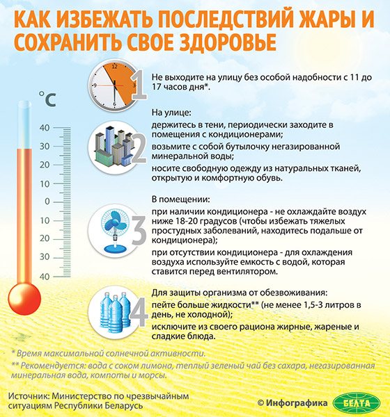 Как избежать последствий жары и сохранить свое здоровье