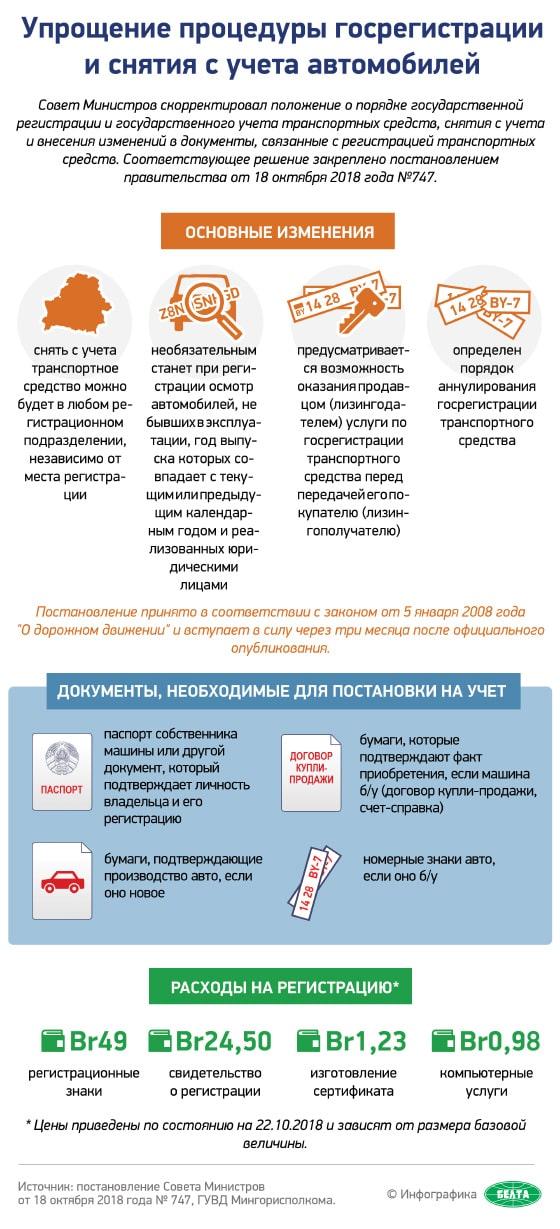 Упрощение процедуры госрегистрации и снятия с учета автомобилей (инфографика)