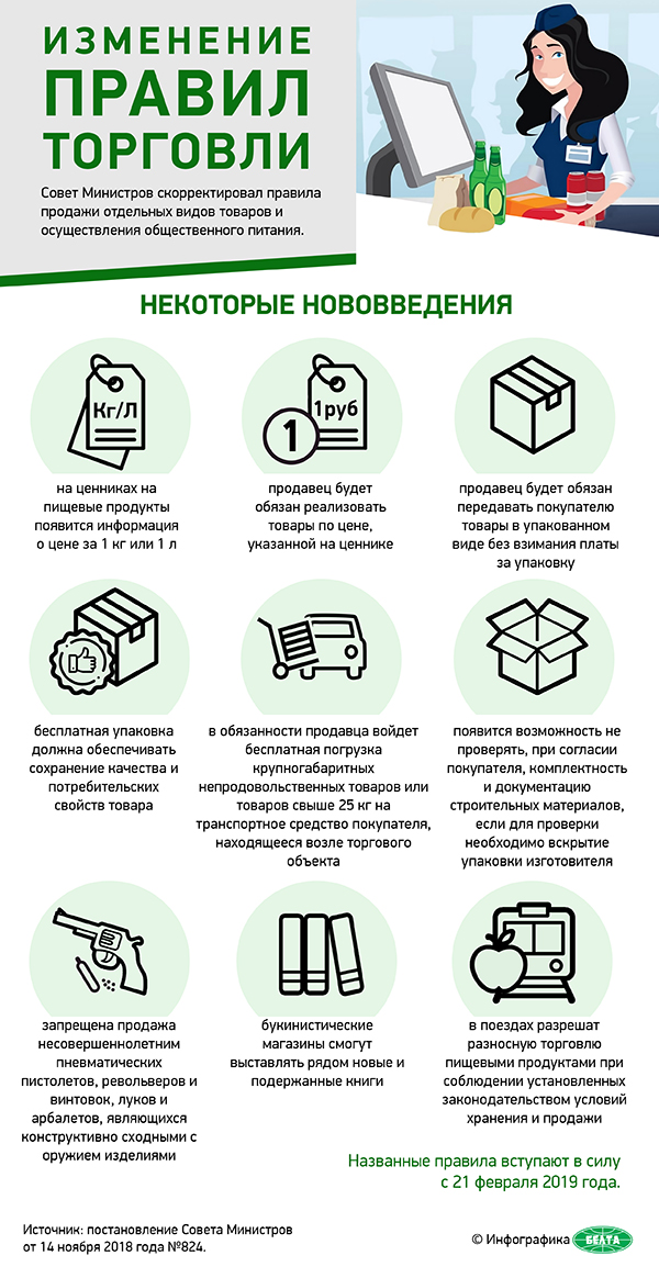 В Беларуси изменяются правила торговли