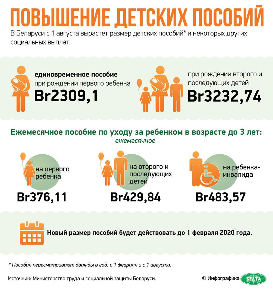 Повышение детских пособий (инфографика)